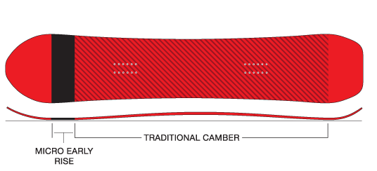Blade-Technical-Diagram-e1473032224996